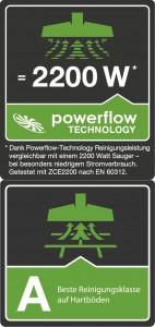 AEG Powerflow Technology