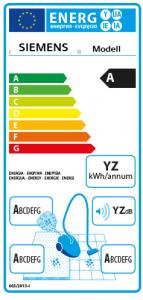 Staubsauger Energielabel (EU-Vorschrift)